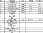 铁路工程预概算定额基价表资料免费下载