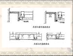 装饰工程施工工艺及流程(245页)