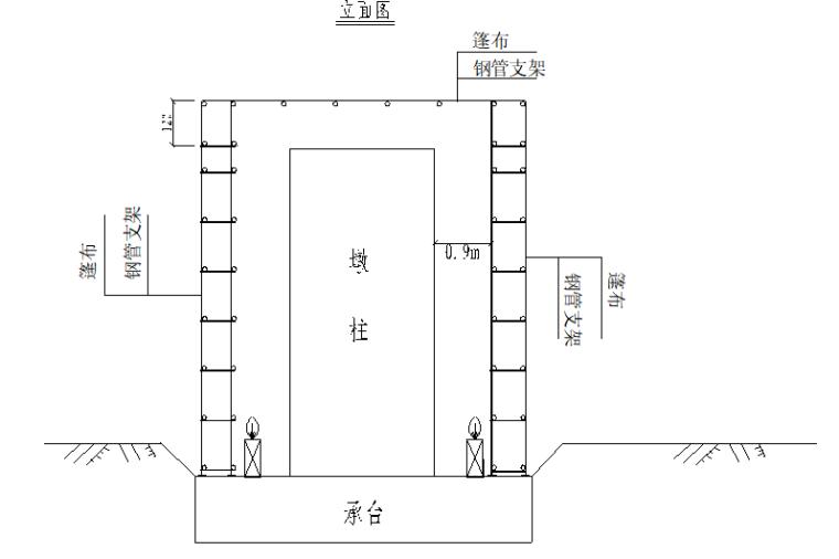[天津]分离式立交桥梁工程冬季施工方案(word,69页)