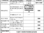 [上海]框剪结构塔楼初步设计说明(word,6页)