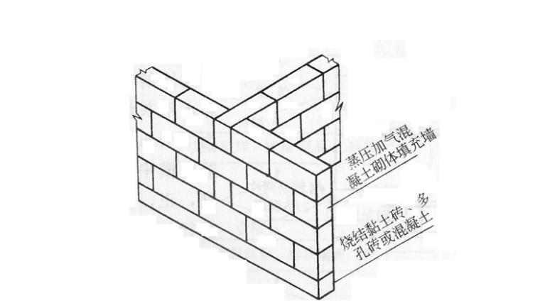 轻纺物流交易中心蒸压加气混凝土砌块专项施工方案