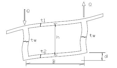 曲线梁桥梁格法计算如何算?_2
