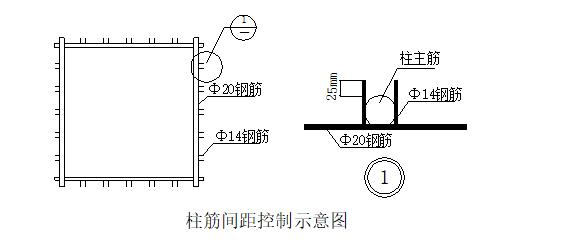 [沈阳]高层装配式住宅施工组织设计(共136页)_5