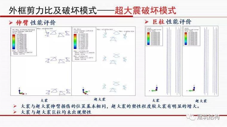 华东院总工周建龙:从抗震概念设计到基于破坏模式的设计_39