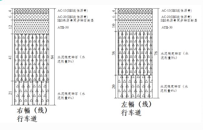 路面附属工程现场施工技术交底(共58页)