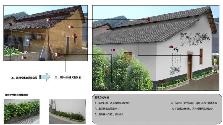 房屋改造2