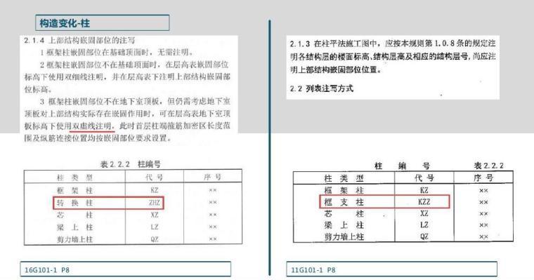 16G与11G101-1平法识图与钢筋变化全面解析