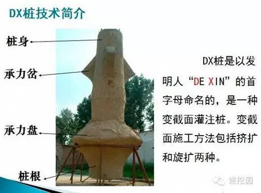 桩基础施工技术十大发展方向_3