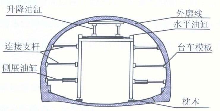 [QC成果]兰新高铁隧道二次衬砌质量控制_2