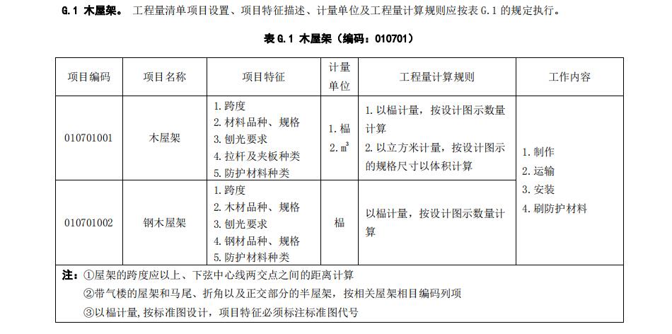 2013-建设工程工程量清单计价规范完整版_3