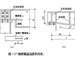 钢结构图形库