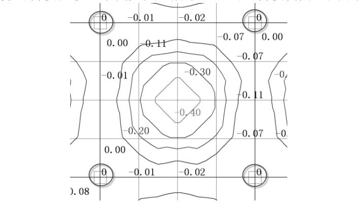 独基加防水板基础设计的有限元方法初探_2