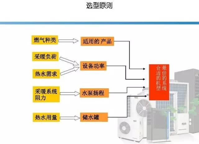 72页|空气源热泵地热系统组成及应用_65