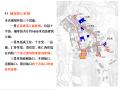 [重庆]丰盛古镇重点建筑及沿街立面修缮规划设计