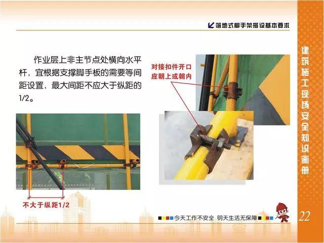 施工现场脚手架搭设标准规范做法画册,实用!_22