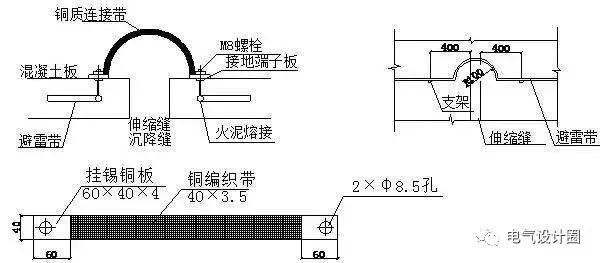 [涨知识]电气工程防雷接地安装细部做法