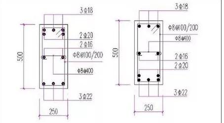 结构施工图应该这样看,简单方便!