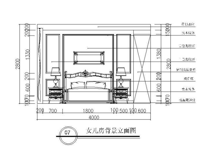 欧式风格独栋别墅设计整套CAD施工图(含效果图)立面图