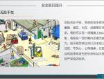 安全生产月安全培训课件(104页PPT,图文丰富)