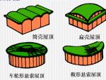 建筑构造-屋顶(PPT,82页)