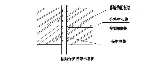 车站站房幕墙工程施工方案