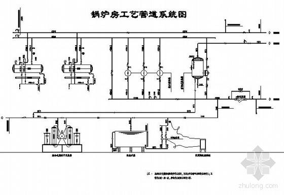 锅炉房工艺及水暖设计图图片