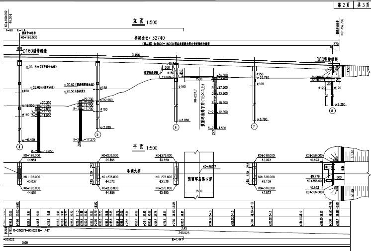 湖南2016年含40m预应力组合箱梁大桥三级公路设计图210页含预算
