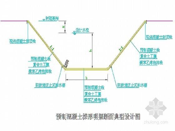 u渠道图资料下载-小型农田水利水电工程渠道设计节点详图