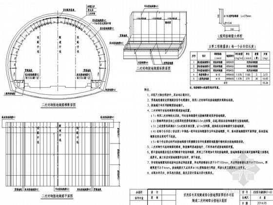 双线隧道综合接地预留预埋图11张