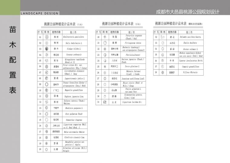 成都市大邑县桃源公园景观规划设计_13