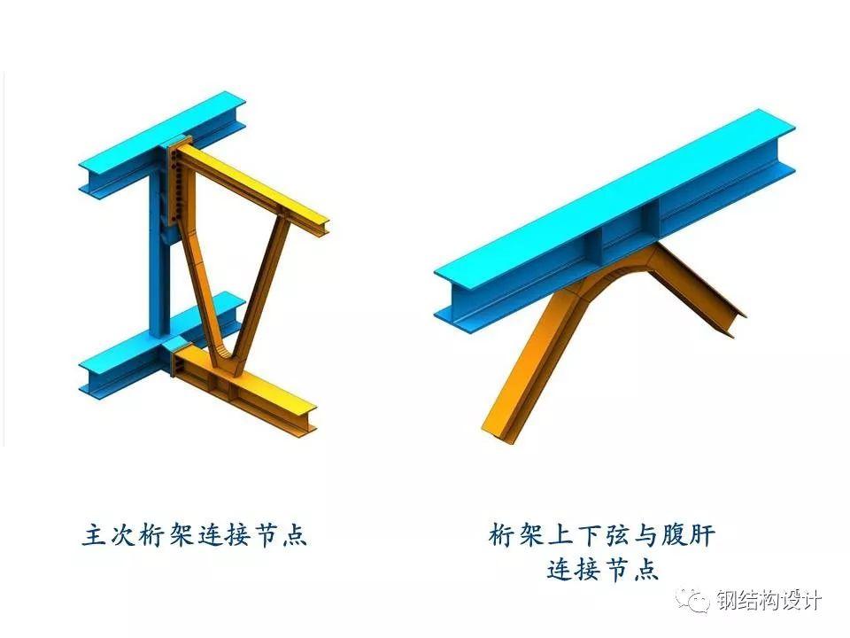 某厂房钢结构制作、安装方案(值得收藏)_6