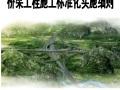 桥梁工程施工标准化实施细则