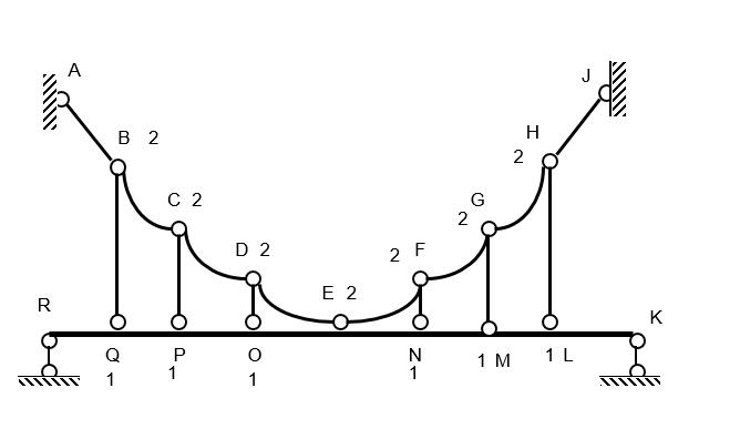 结构力学自由度计算_12