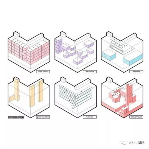 设计概念分析图,做方案没想法的时候看这里!_19