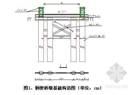 下承式钢便桥计算书