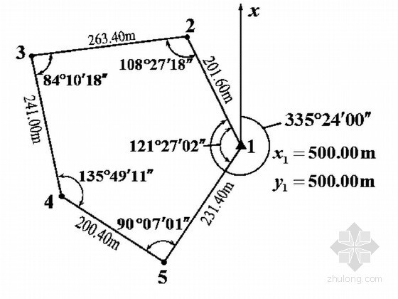[ppt]闭合导线测量(内业计算)