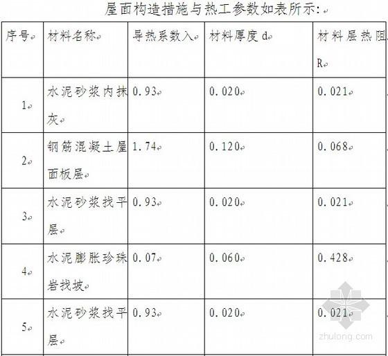 [内蒙]办公楼建设项目可行性研究报告(2011)