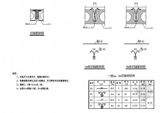 钢筋混凝土平板桥铰缝配筋节点详图设计