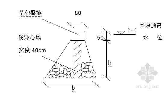 浙江城市防洪工程防洪堤施工组织设计