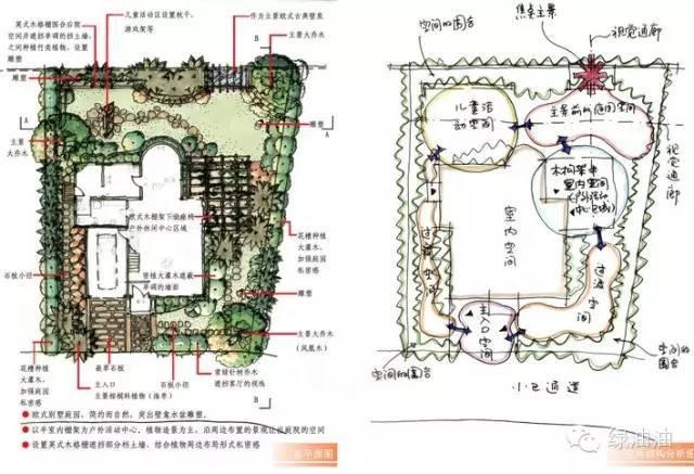 景观施工图各图总结 景观设计师迟早要会的