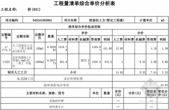 [江苏]2013年某滨海新区市政道路桥梁工程量清单预算360页(清单及措施项目费用分析)