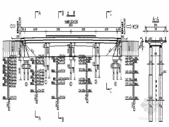 [黑龙江]普通钢筋混凝土连续箱梁桥施工图57张(箱梁宽8.5米)