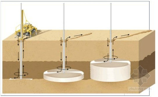 [湖南]单排桩预应力锚索及高压旋喷桩止水帷幕基坑支护施工方案
