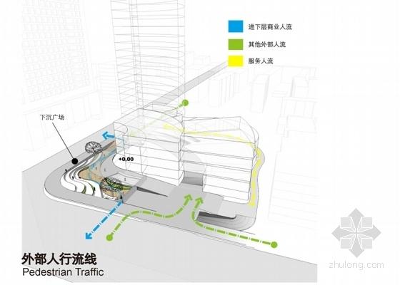 [西宁]超高层框架剪力墙结构五星级酒店建筑设计方案文本(土豪金表皮)-超高层框架剪力墙结构五星级酒店分析图