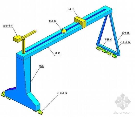 200t×97m双梁门式起重机吊装方案(双机抬吊)