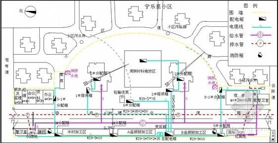 商业大厦临时用电现场平面布置图