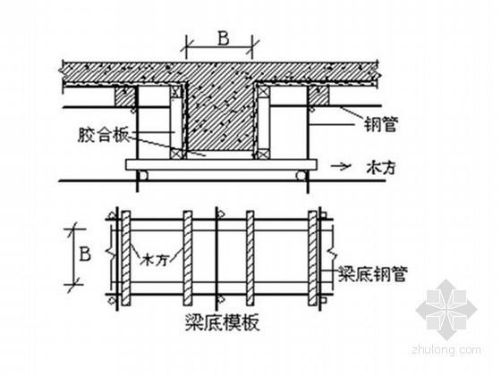 [广东]高层商住楼高支模施工方案(碗扣式钢管满堂架 胶合板)