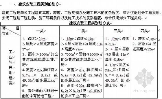 云南省建设工程造价计价规则(2003)