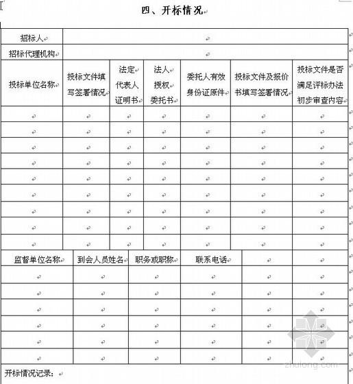 西宁市建设工程施工招标评标报告范本(空白)