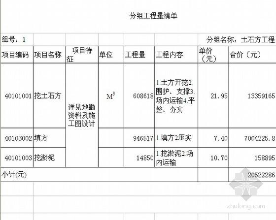 河南某市政工程工程量清单计价实例